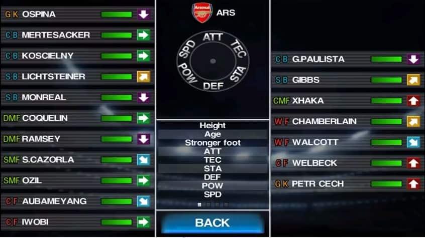 Sudah kenal bukan dengan game yang satu ini Winning Eleven 2012 Mod Apk 2019 Update Transfer C.Ronaldo in Juventus
