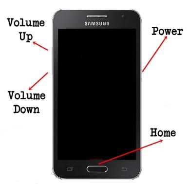 Samsung sanggup disebut sebagai salah satu perusahaan yang menguasai pasar perangkat elektron Cara Praktis dan Cepat Hard / Factory Reset Semua Tipe HP Samsung